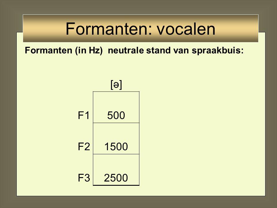 Formanten: vocalen [ə] F1 500 F2 1500 F3 2500